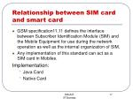 relationship between sim card and smart card