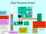 data transmit format