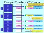 example chambers tdc only