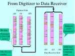 from digitizer to data receiver