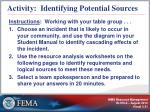 activity identifying potential sources
