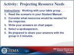 activity projecting resource needs