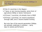 current status of agricultural swaps in the region
