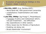 evolution of agricultural swaps in the region steps 1 and 2