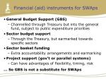 financial aid instruments for swaps