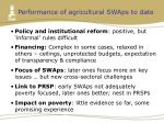 performance of agricultural swaps to date