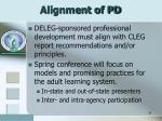 alignment of pd