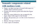semantic components related with motion events