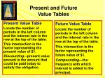present and future value tables