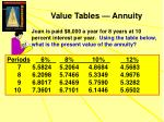 value tables annuity