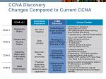 ccna discovery changes compared to current ccna