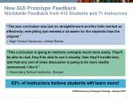 new gui prototype feedback worldwide feedback from 415 students and 71 instructors
