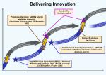 delivering innovation