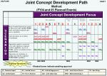 joint concept development path method fy04 and 05 planned events