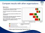 compare results with other organisations