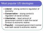 most popular us ideologies