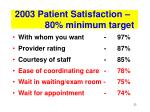 2003 patient satisfaction 80 minimum target