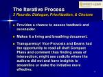 the iterative process 3 rounds dialogue prioritization choices