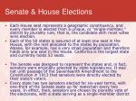 senate house elections