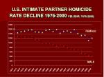 u s intimate partner homicide rate decline 1976 2000 fbi shr 1976 2000