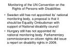 monitoring of the un convention on the rights of persons with disabilities15