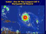 isabel one of the longest cat 5 hurricanes of record