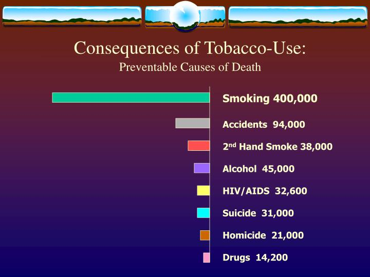 smoking tobacco industry essay Recent evidence has shown that smoking tobacco increases the the tobacco industry spends up to $125 concern about health effects of tobacco has a.