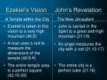 ezekiel s vision john s revelation