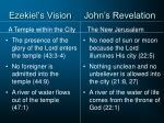 ezekiel s vision john s revelation1