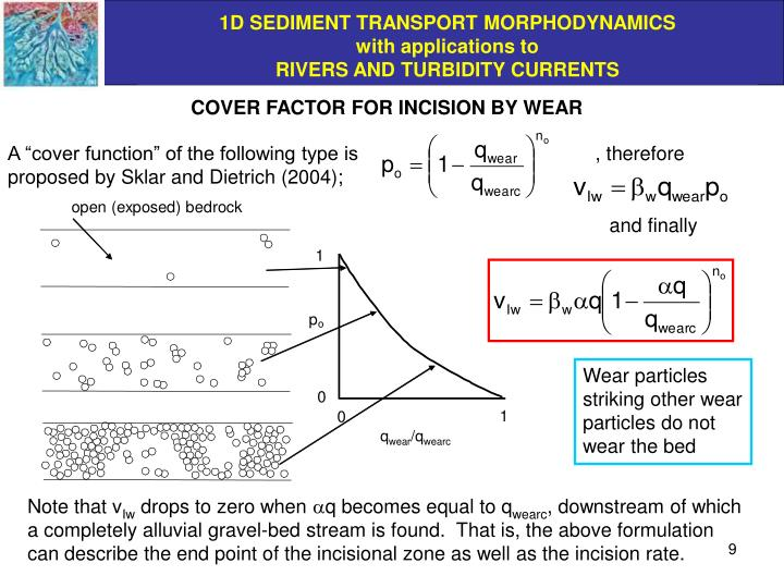 COVER FACTOR FOR INCISION BY WEAR