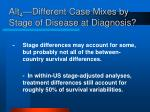 alt 4 different case mixes by stage of disease at diagnosis