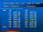 srrs with 95 cis 1986 to 1996 ses toronto honolulu