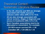theoretical context systematic literature review