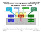 mobilian collaborative mechanism mehta engine m ac e n h anced t emporal a lgorithm