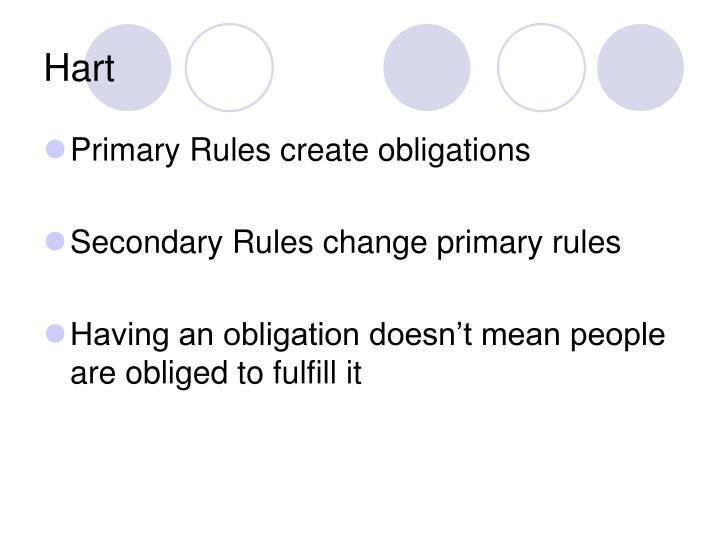 Natural Obligation Vs Moral Obligation