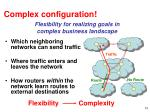 complex configuration
