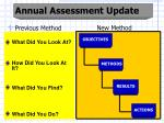 annual assessment update