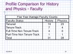 profile comparison for history and physics faculty