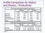 profile comparison for history and physics productivity