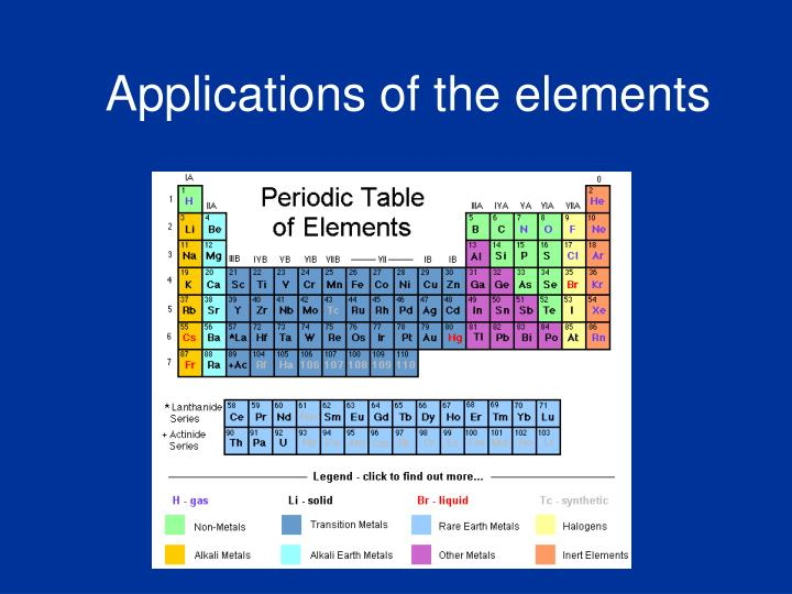 applications of the elements n.