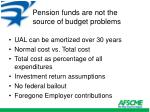 pension funds are not the source of budget problems