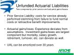 unfunded actuarial liabilities two components prior service and actuarial gains losses