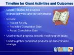 timeline for grant activities and outcomes