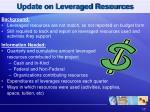 update on leveraged resources