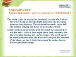 foundation tier romeo and juliet part b response on performance