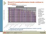 round vi overall performance trends continue to be positive