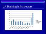 la banking infrastructure