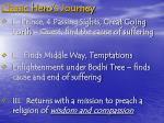 classic hero s journey