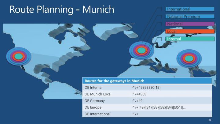 Route Planning - Munich