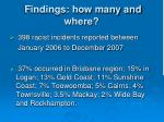 findings how many and where